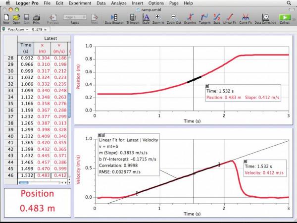 Logger Pro 3 - Messwert-Erfassungsprogramm (Schul-Lizenz)
