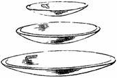 Uhrglasschalen aus AR®-Glas, 200 mm Ad., nach DIN 12 341