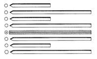 Eisen-Stabelektrode, rund